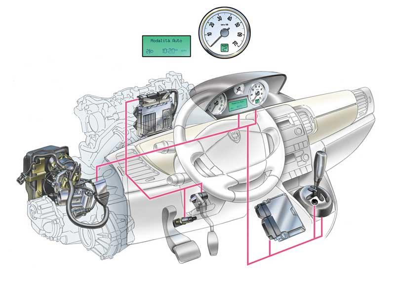 Lancia-Ypsilon-DFN-_2004_-1-3.jpg