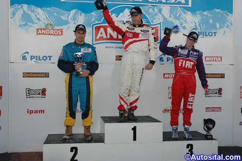 Andorre - Course 2