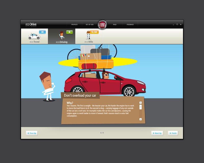 F_EcoDrive_3.jpg