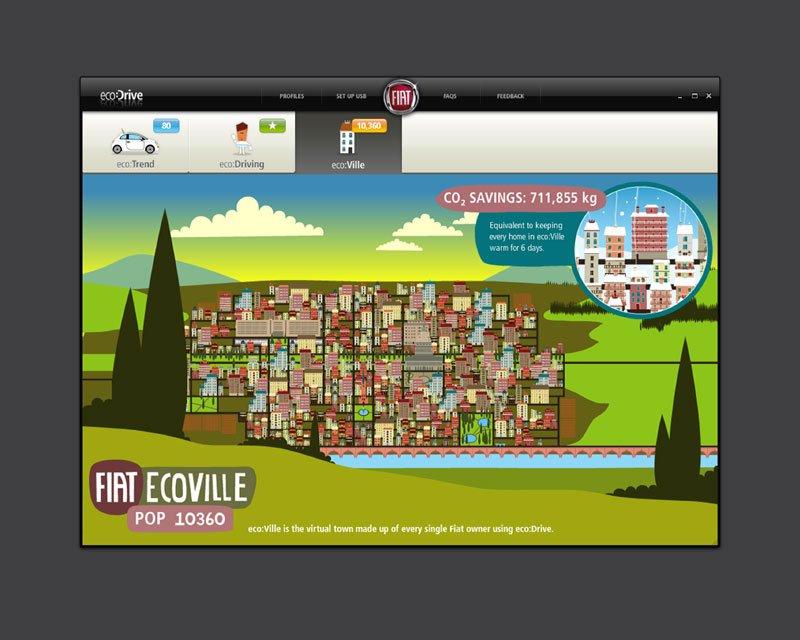 F_EcoDrive_4.jpg