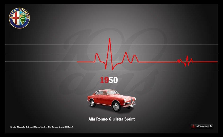 Carte de voeux virtuelle Alfa Romeo 2010