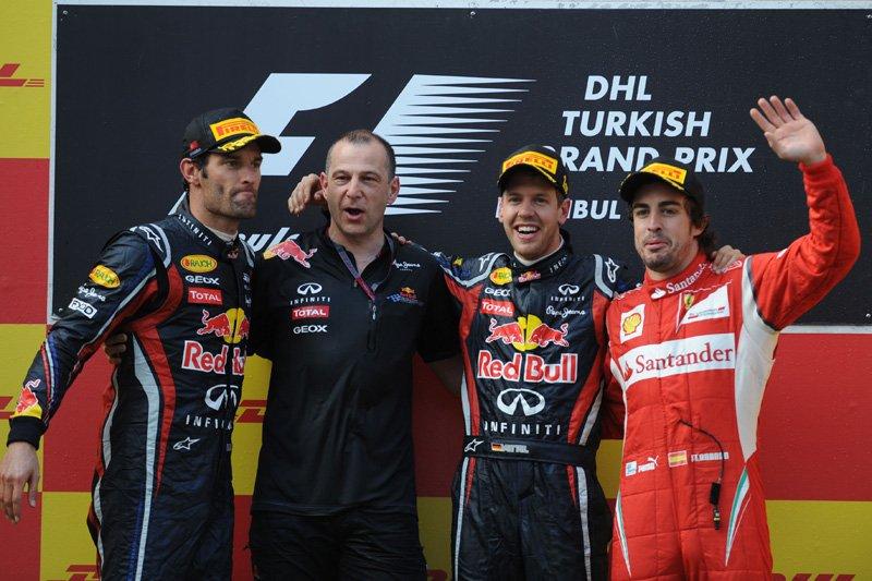 Turquie 2011