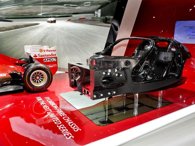 Châssis en composite F1 Ferrari